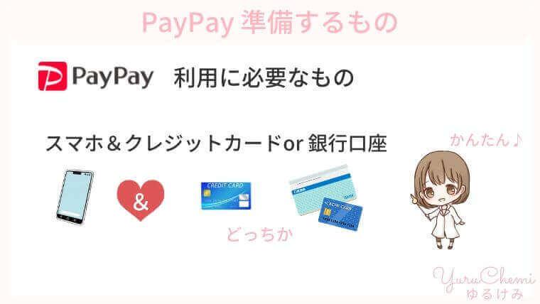PayPayを利用するのに必要なものはカメラ機能つきのスマホとクレジットカードまた銀行口座