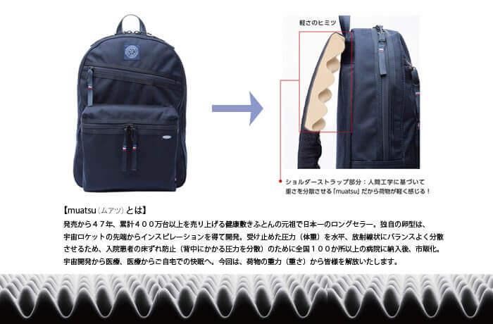 ニュートンバッグの技術muatsu(ムアツ)とは