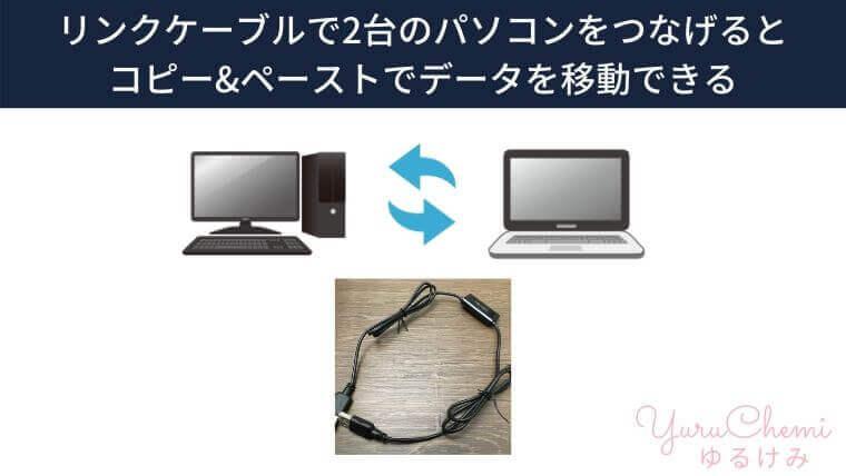 リンクケーブルで違うパソコン間で直接データ転送ができる
