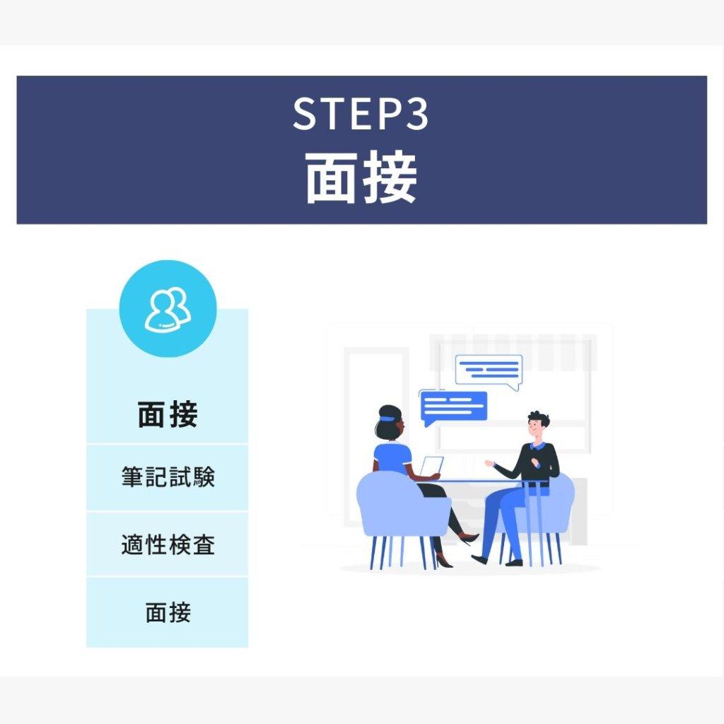 転職に成功するため:STEP3 面接(筆記試験・適性検査・面接)